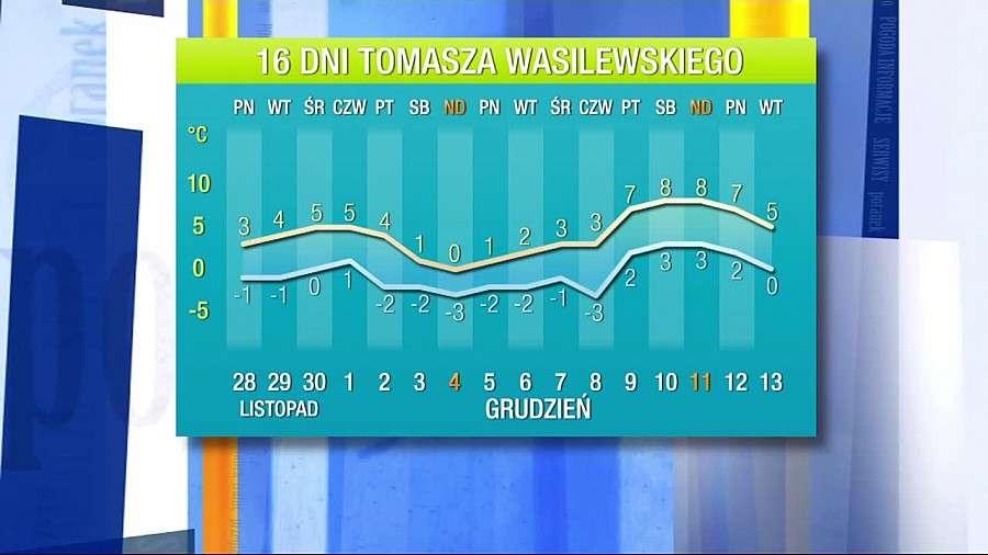 Prognoza Pogody Na 16 Dni Idą Dwie Fale Zimna Wrocław 24wroclawpl